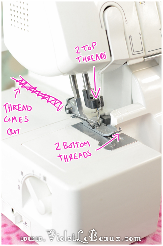 about your overlocker 61 About Overlockers and Sergers! Sew Fun!