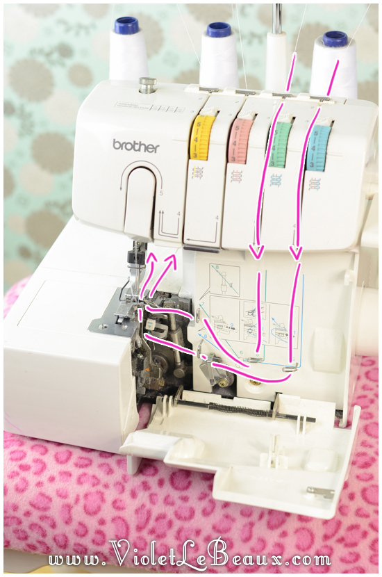 about your overlocker 77a About Overlockers and Sergers! Sew Fun!